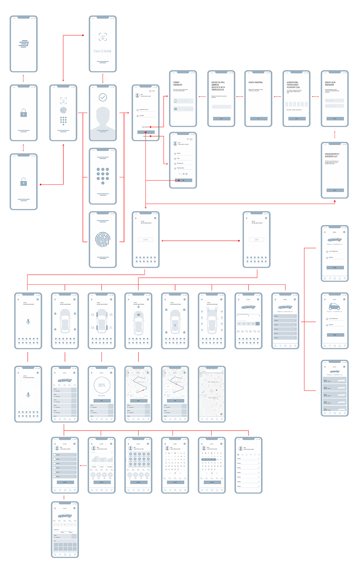 APP_WIREFRAMES copia